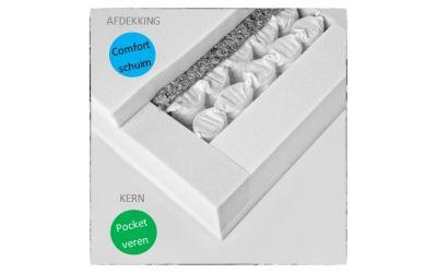 Ambient Subliem Pocketveer koudschuim matras c.a. 22 cm