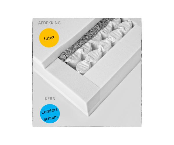 Larengo Home collection pocketveer Latex luxe border ca. 25 cm